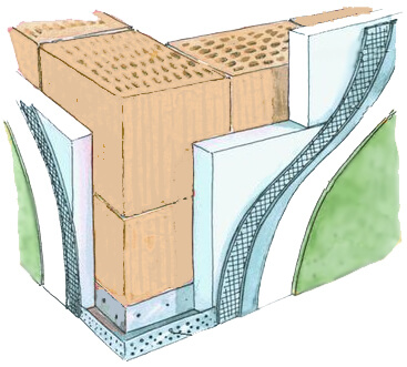 термоизоляция стен дома