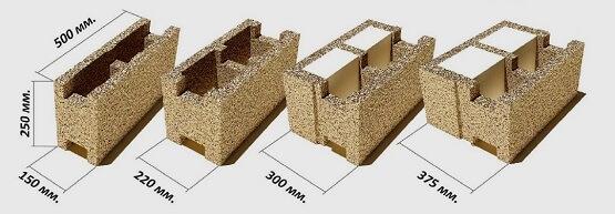 домостроительные системы