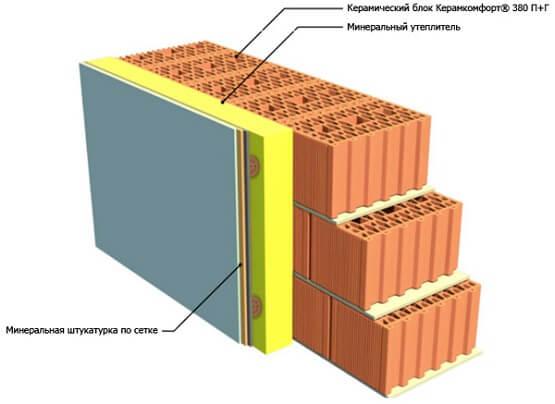 из керамических блоков