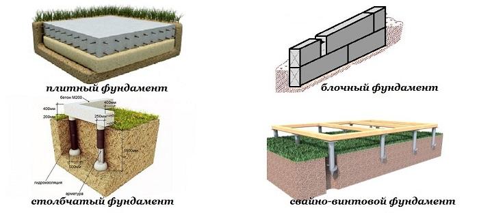 Выбор и монтаж фундамента для дома из оцилиндрованного бревна