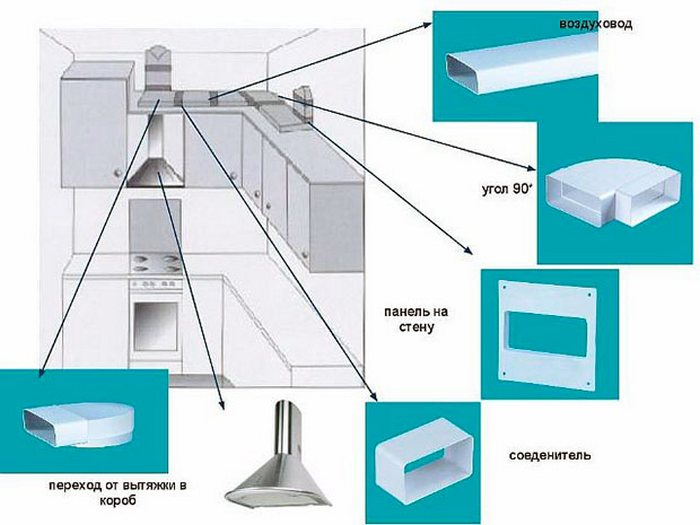 Как установить кухонную вытяжку 1